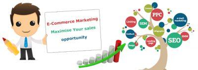 Digital Marketing agency For Ecommerce